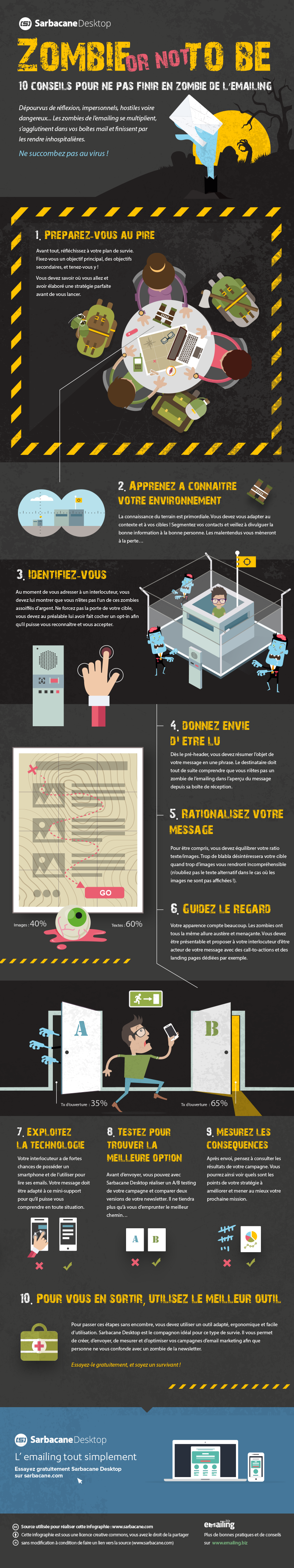 Infographie-Zombies-FR